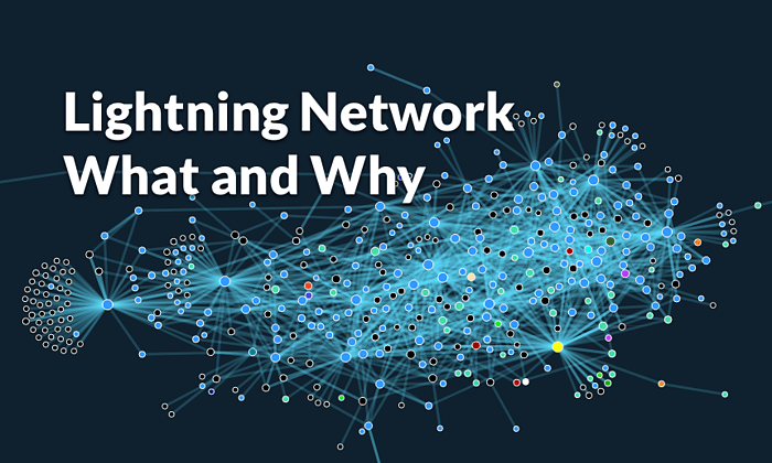 Lightning Network - What and Why